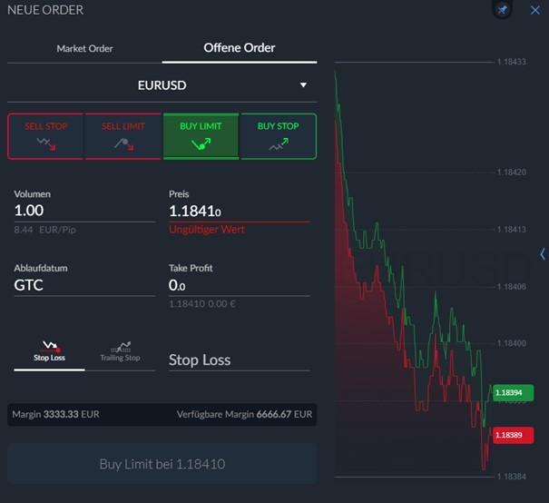Kannst du in bitcoin cash investieren